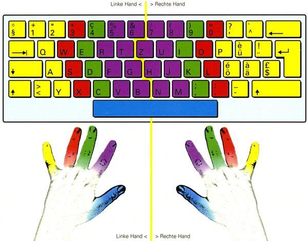 Tastatur Schreiben Lernen Kostenlos