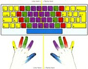 Tastaturschreiben in 3