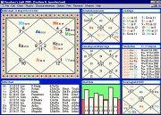 Pallas Astrologie - vedische